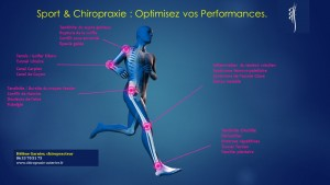 chiropraxie performance
